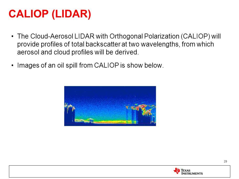 CALIOP (LIDAR)