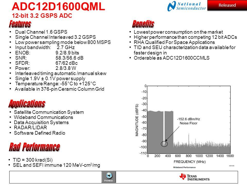 ADC12D1600QML 12-bit 3.2 GSPS ADC Features Benefits Applications
