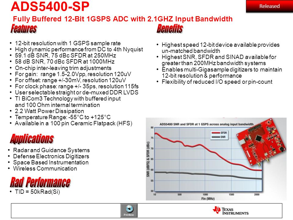ADS5400-SP Fully Buffered 12-Bit 1GSPS ADC with 2.1GHZ Input Bandwidth