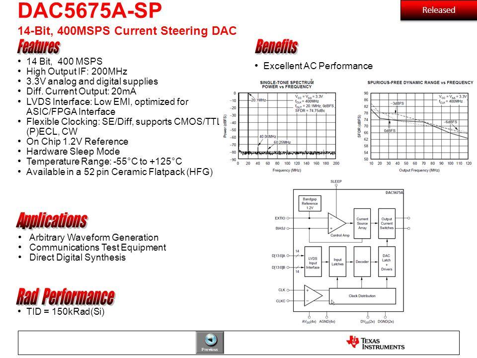 DAC5675A-SP 14-Bit, 400MSPS Current Steering DAC