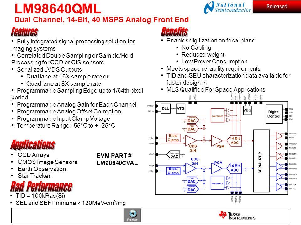 LM98640QML Dual Channel, 14-Bit, 40 MSPS Analog Front End