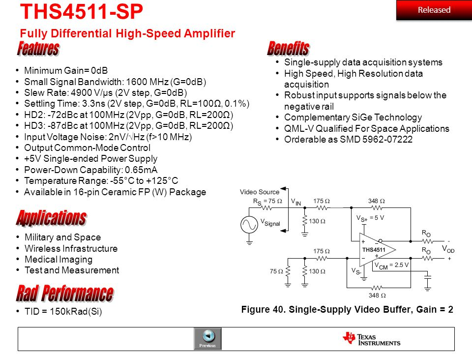 THS4511-SP Fully Differential High-Speed Amplifier
