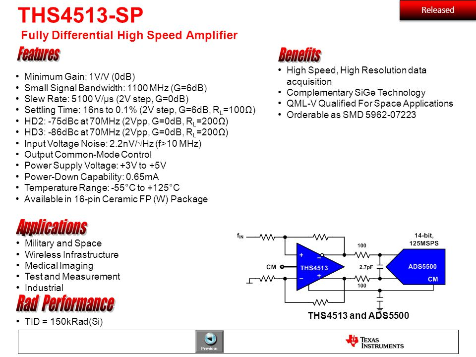 THS4513-SP Fully Differential High Speed Amplifier