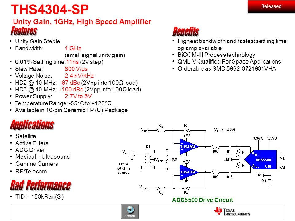 THS4304-SP Unity Gain, 1GHz, High Speed Amplifier
