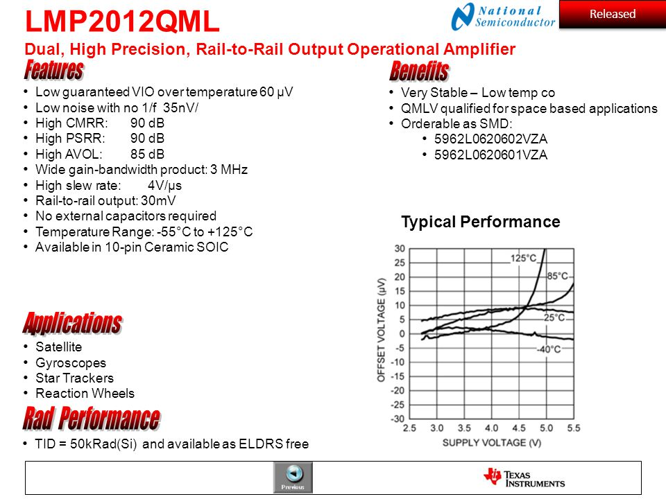 LMP2012QML Dual, High Precision, Rail-to-Rail Output Operational Amplifier