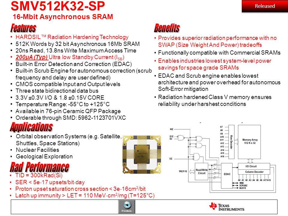 SMV512K32-SP 16-Mbit Asynchronous SRAM