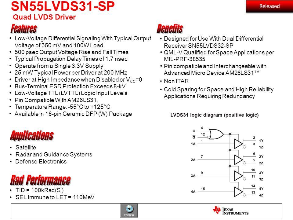SN55LVDS31-SP Quad LVDS Driver