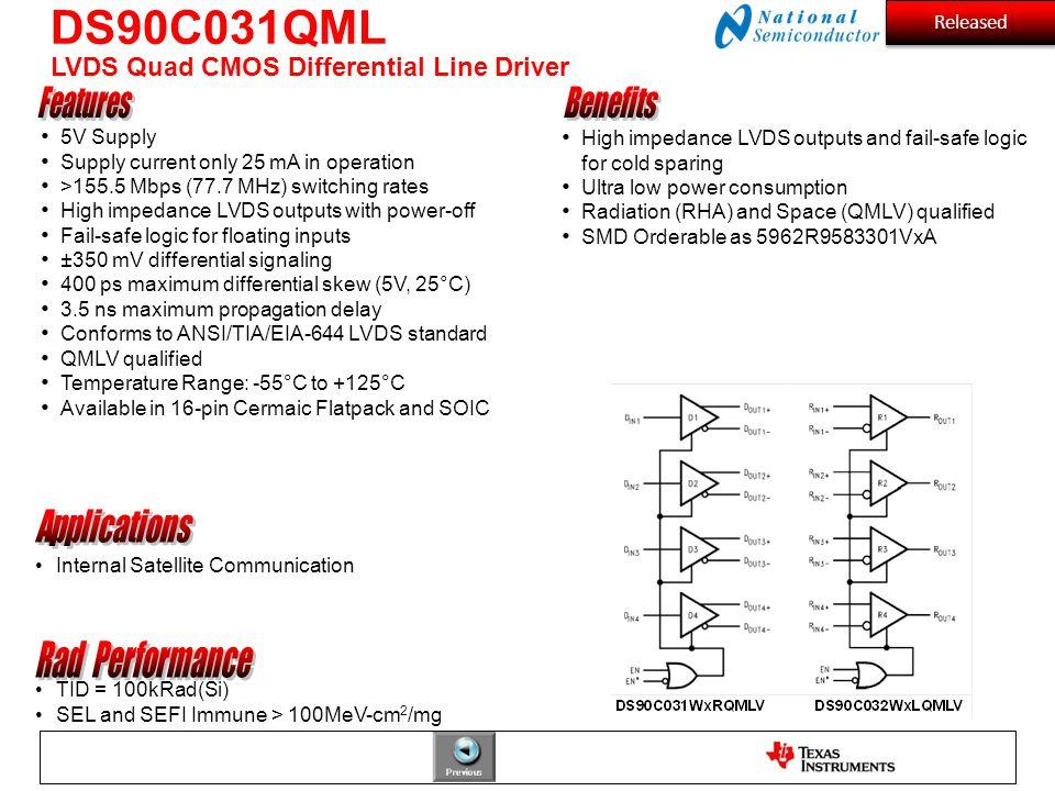 DS90C031QML LVDS Quad CMOS Differential Line Driver