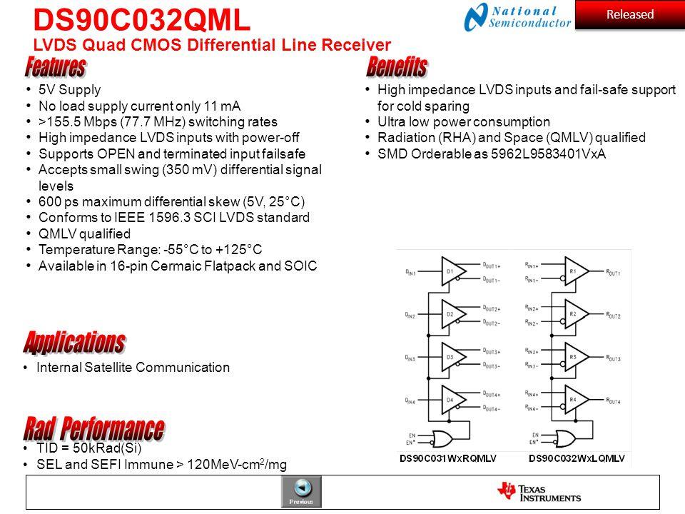 DS90C032QML LVDS Quad CMOS Differential Line Receiver