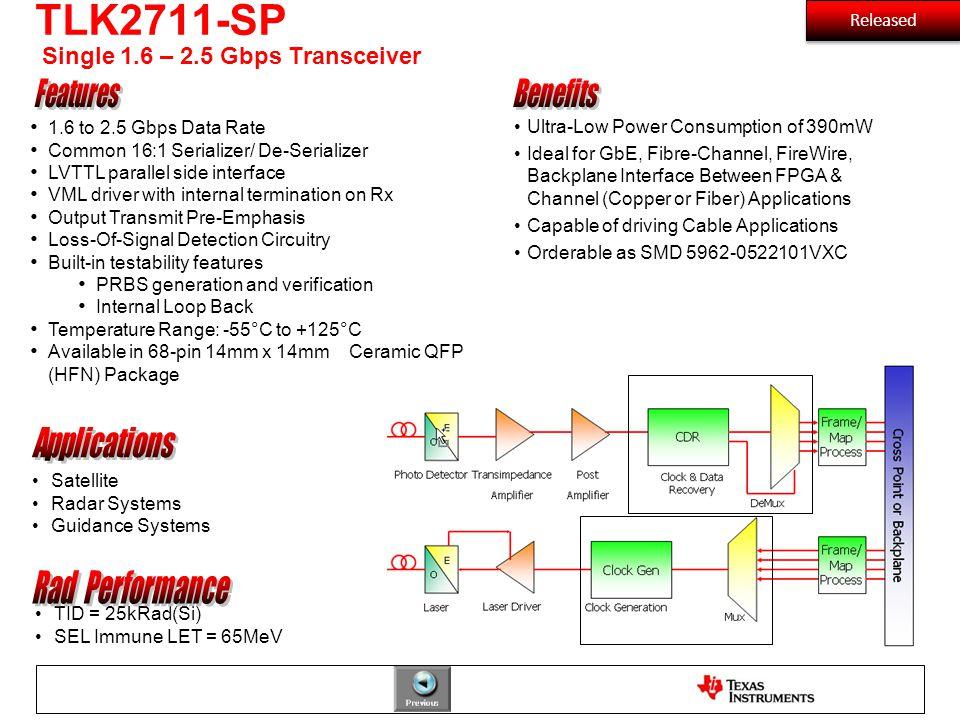 TLK2711-SP Single 1.6 – 2.5 Gbps Transceiver
