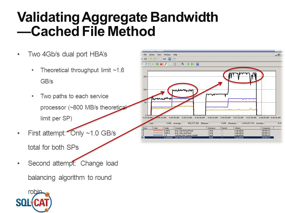 Validating Aggregate Bandwidth —Cached File Method