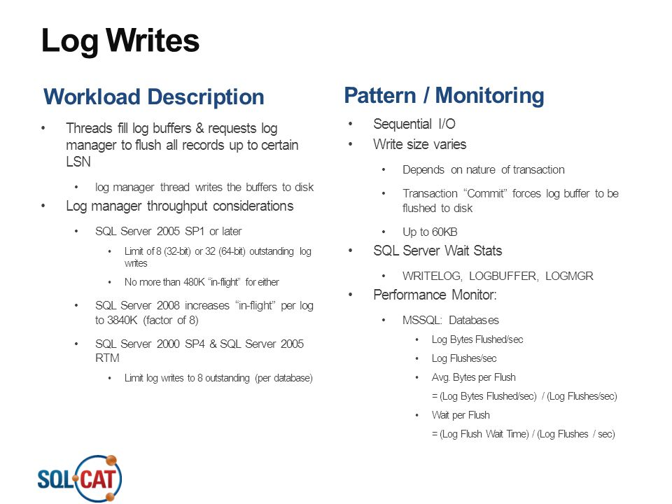 Log Writes Workload Description Pattern / Monitoring Sequential I/O