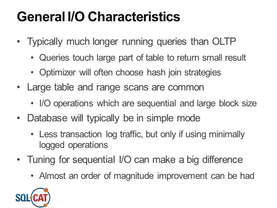 General I/O Characteristics