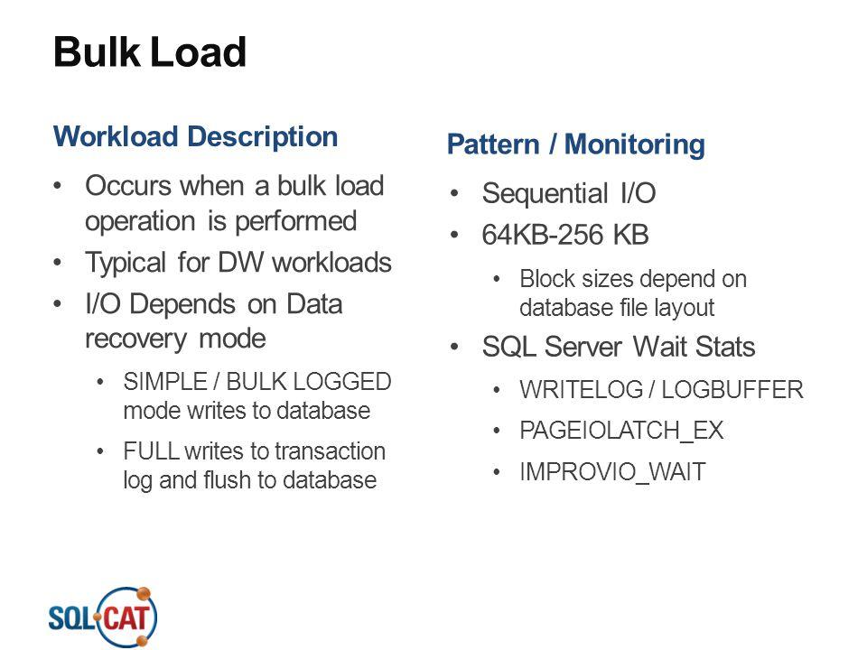 Bulk Load Workload Description Pattern / Monitoring