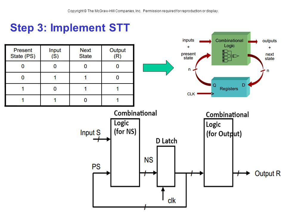 Step 3: Implement STT