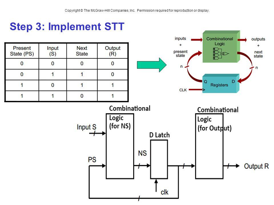 Step 3: Implement STT
