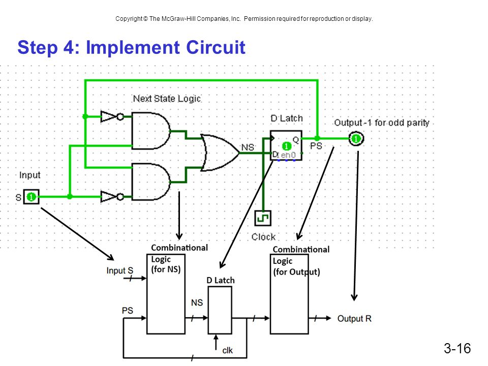 Step 4: Implement Circuit