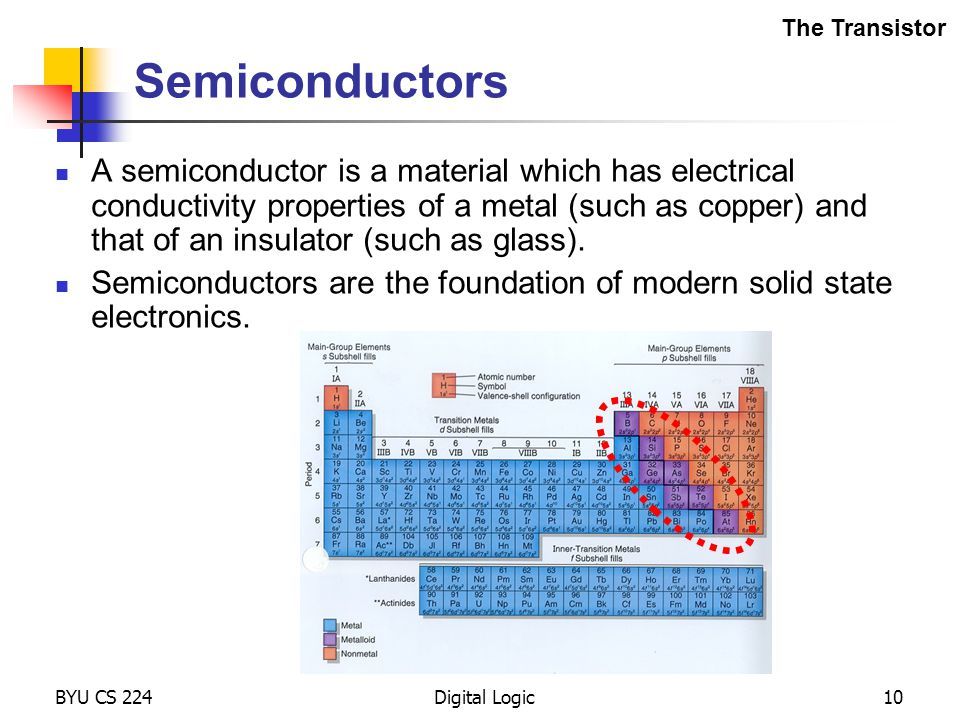 The Transistor Semiconductors.