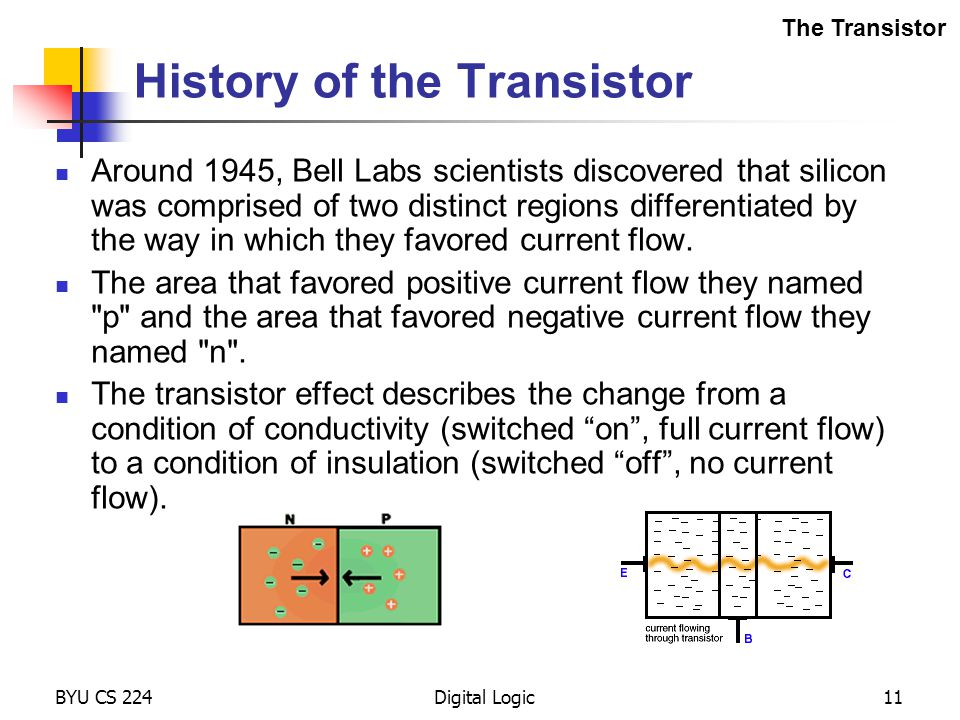 History of the Transistor