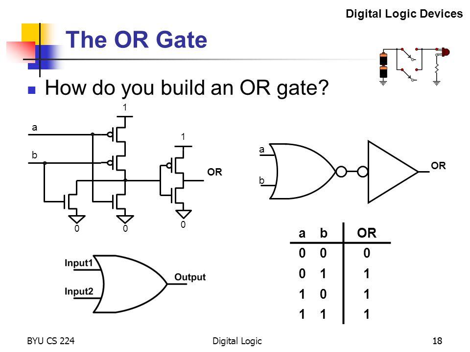 The OR Gate How do you build an OR gate a b OR 1