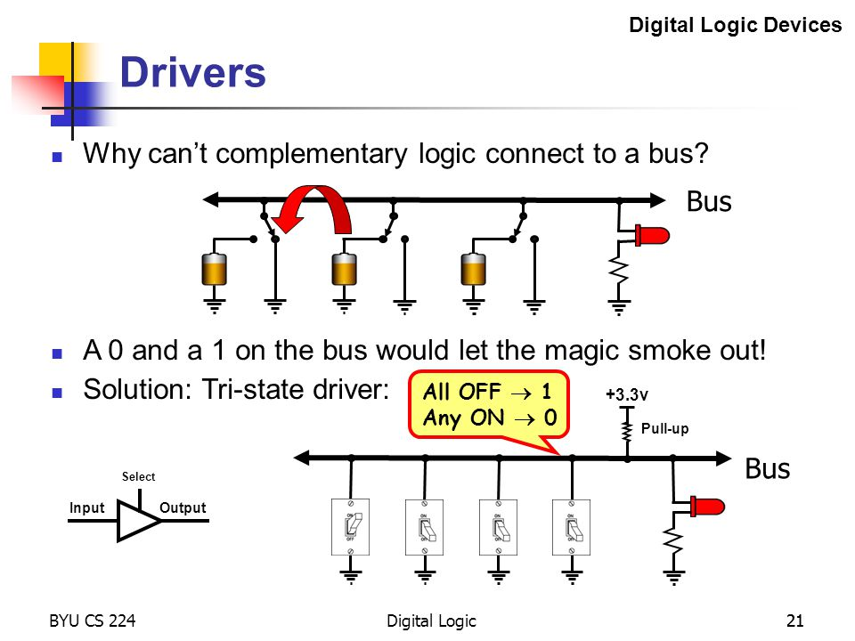 Drivers Why can't complementary logic connect to a bus Bus
