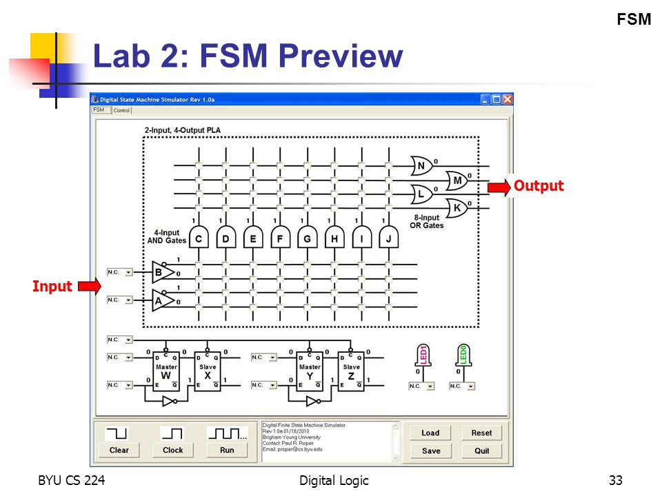 FSM Lab 2: FSM Preview Output Input BYU CS 224 Digital Logic