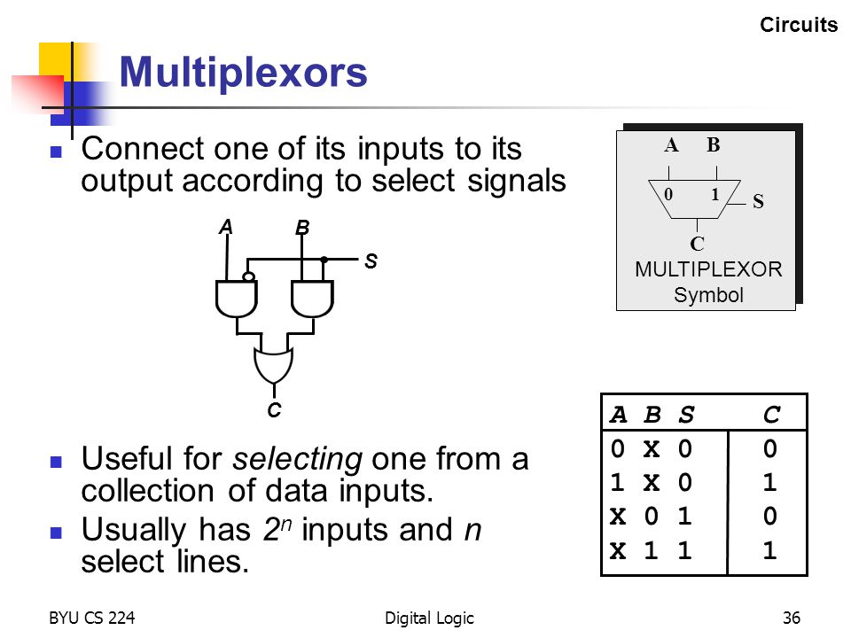 Circuits Multiplexors. Connect one of its inputs to its output according to select signals.