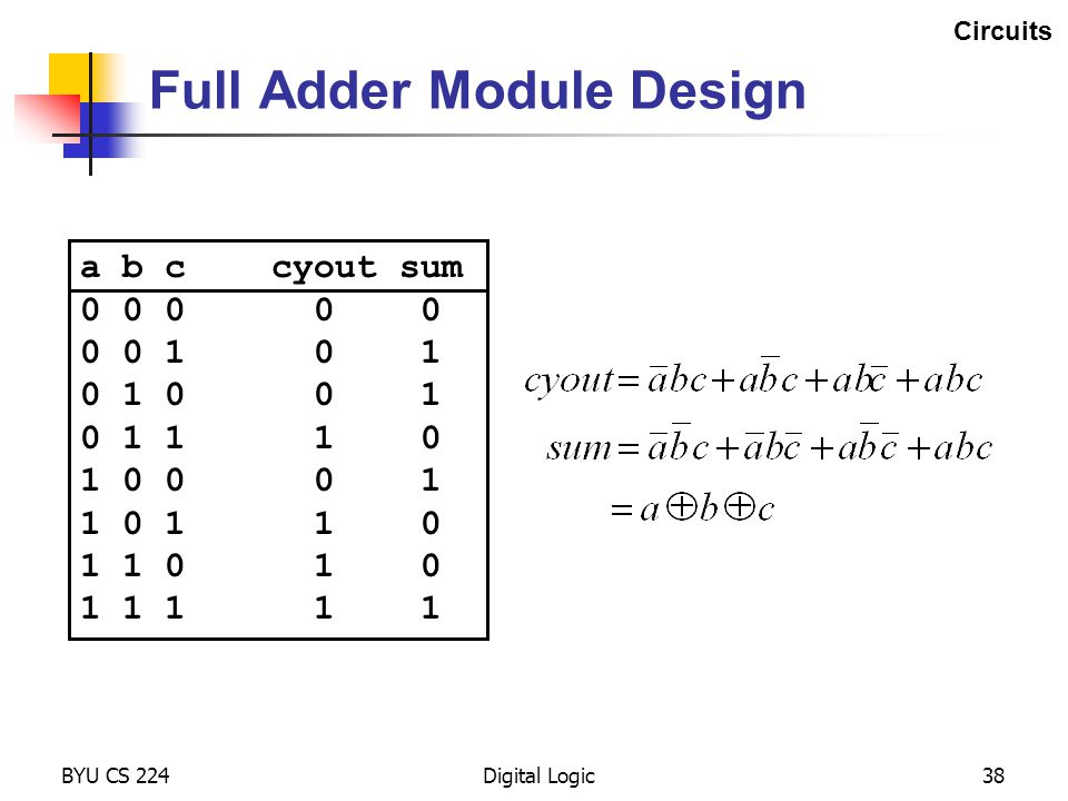 Full Adder Module Design