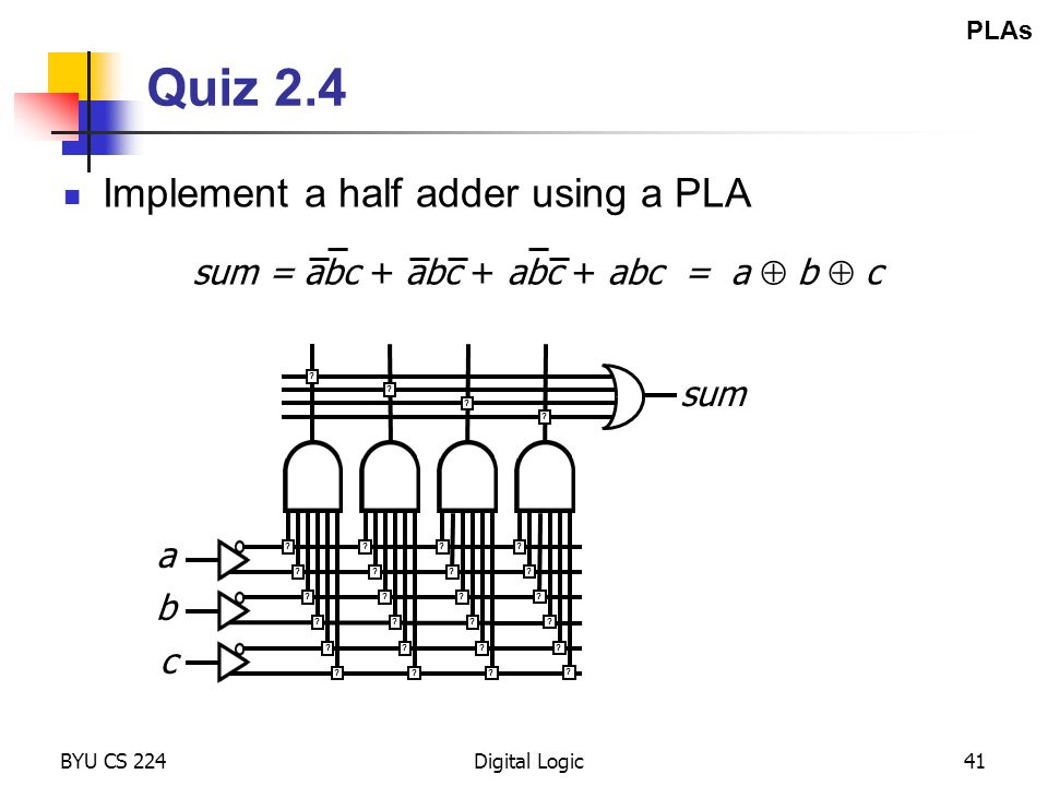 Quiz 2.4 Implement a half adder using a PLA
