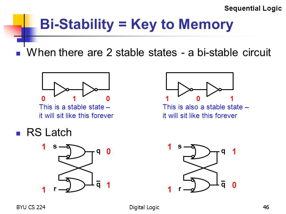Bi-Stability = Key to Memory