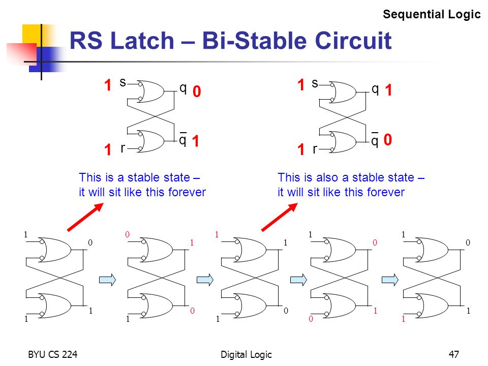 RS Latch – Bi-Stable Circuit