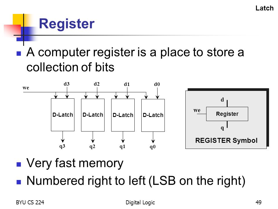 Register A computer register is a place to store a collection of bits