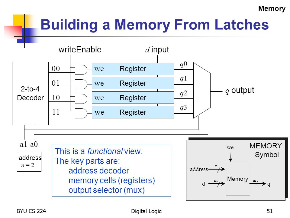 Building a Memory From Latches