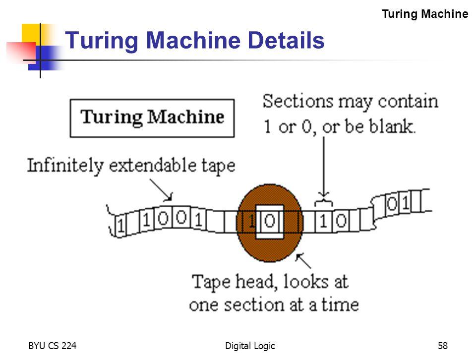 Turing Machine Details