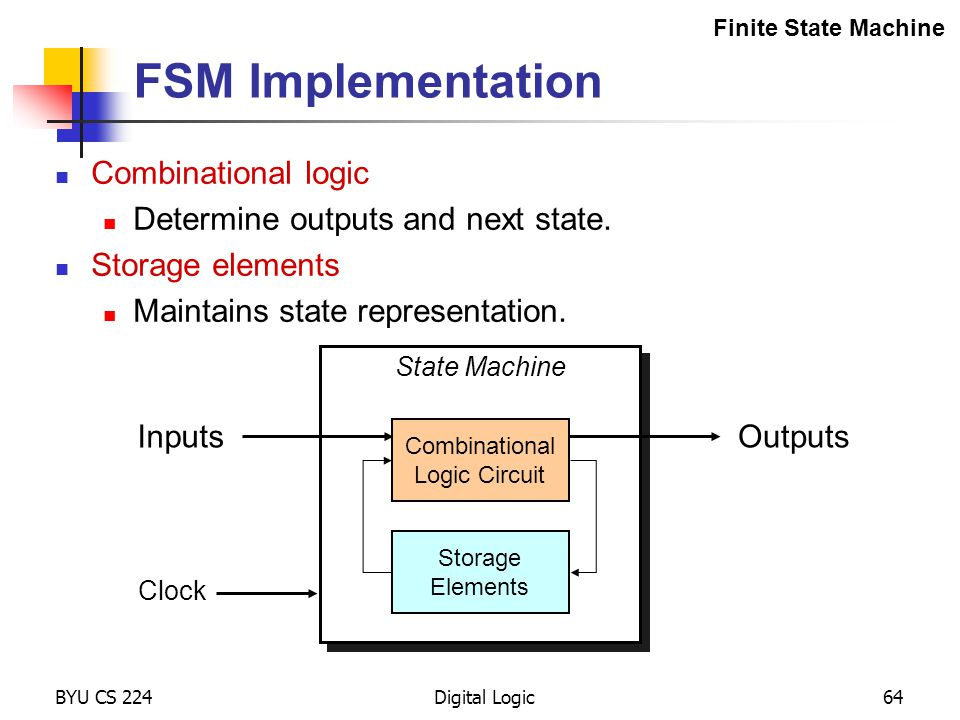FSM Implementation Combinational logic