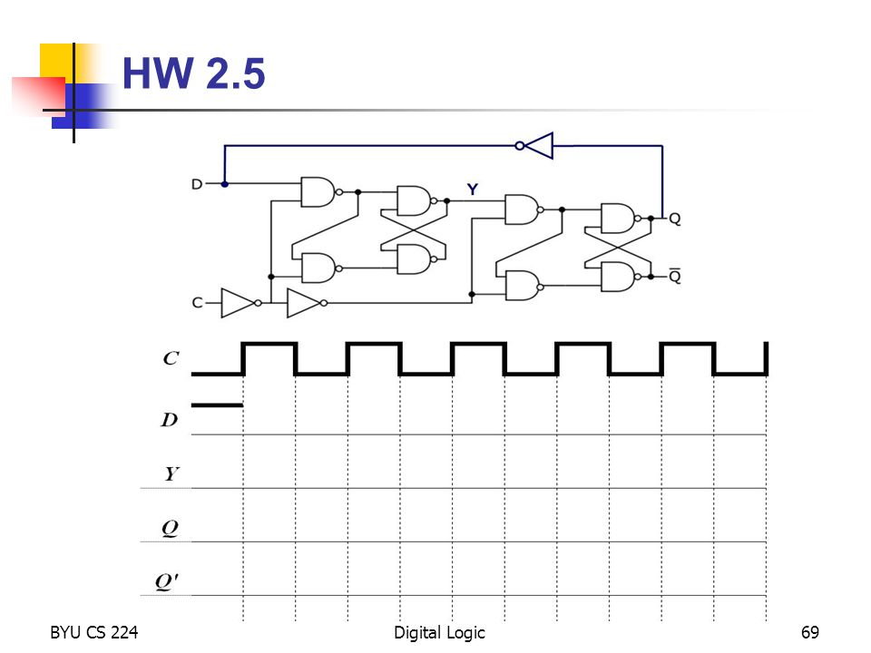 HW 2.5 BYU CS 224 Digital Logic