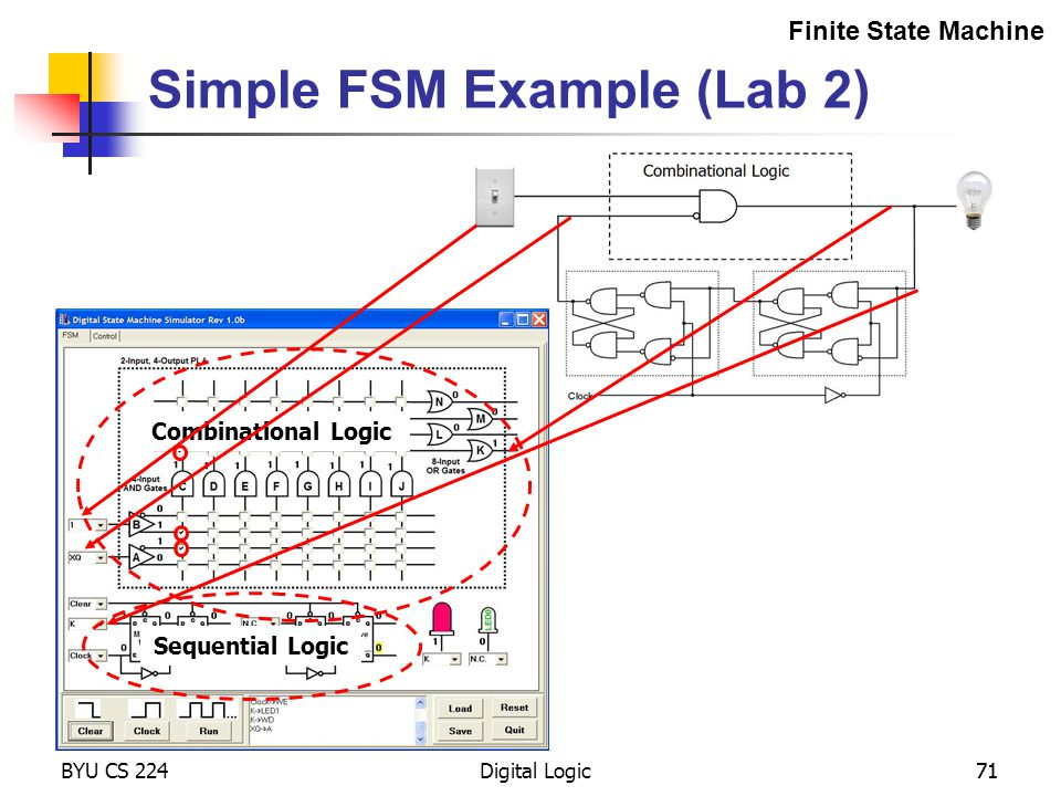 Simple FSM Example (Lab 2)