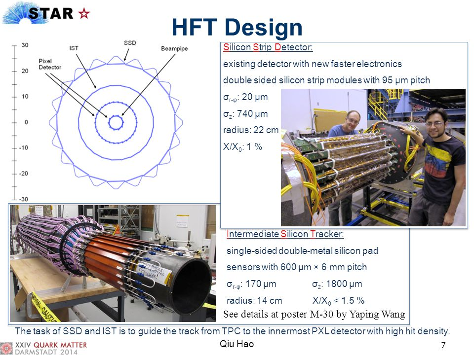 HFT Design See details at poster M-30 by Yaping Wang