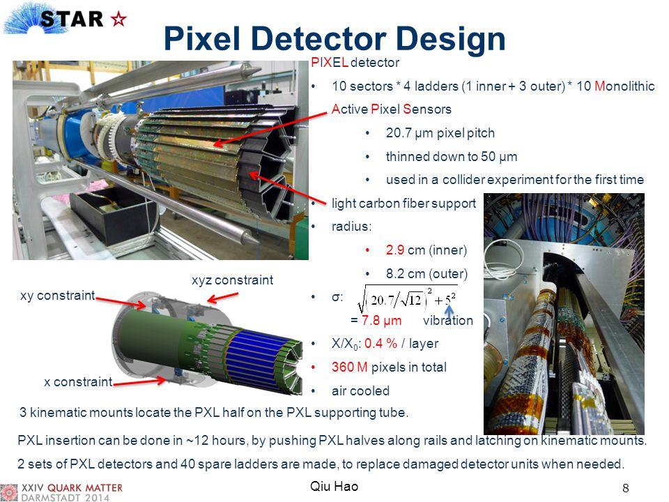 Pixel Detector Design PIXEL detector