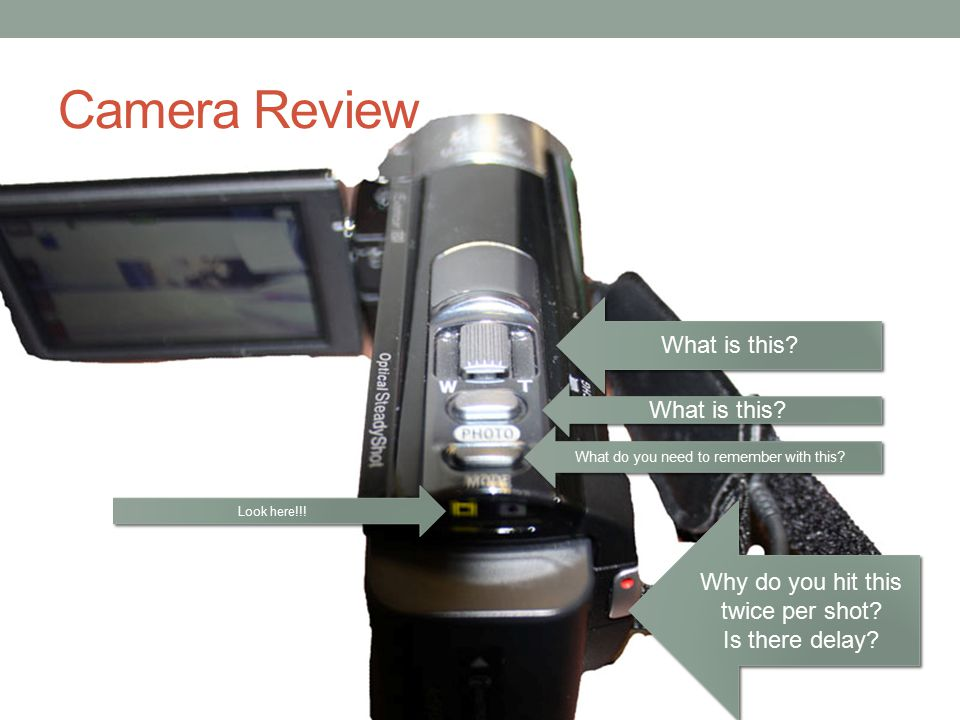 Camera Review What is this What is this