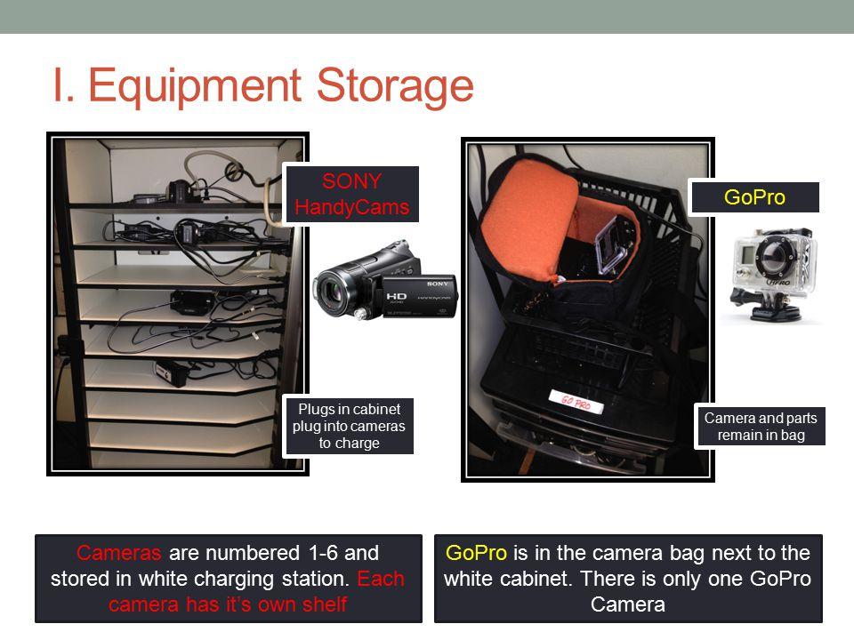 I. Equipment Storage SONY HandyCams GoPro