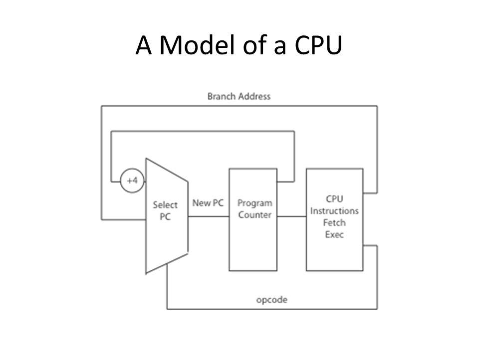 A Model of a CPU