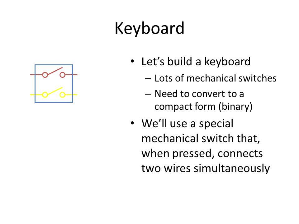 Keyboard Let's build a keyboard