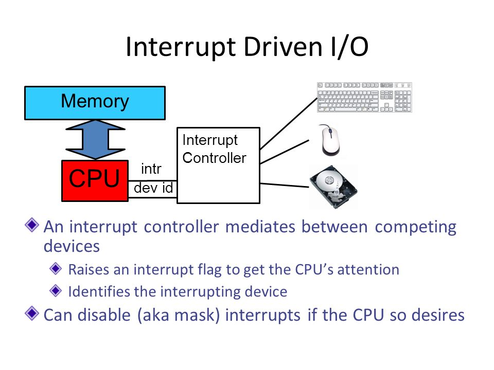 Interrupt Driven I/O CPU Memory