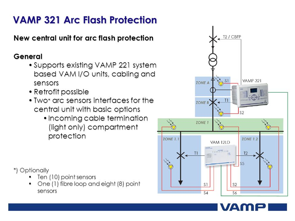 New central unit for arc flash protection