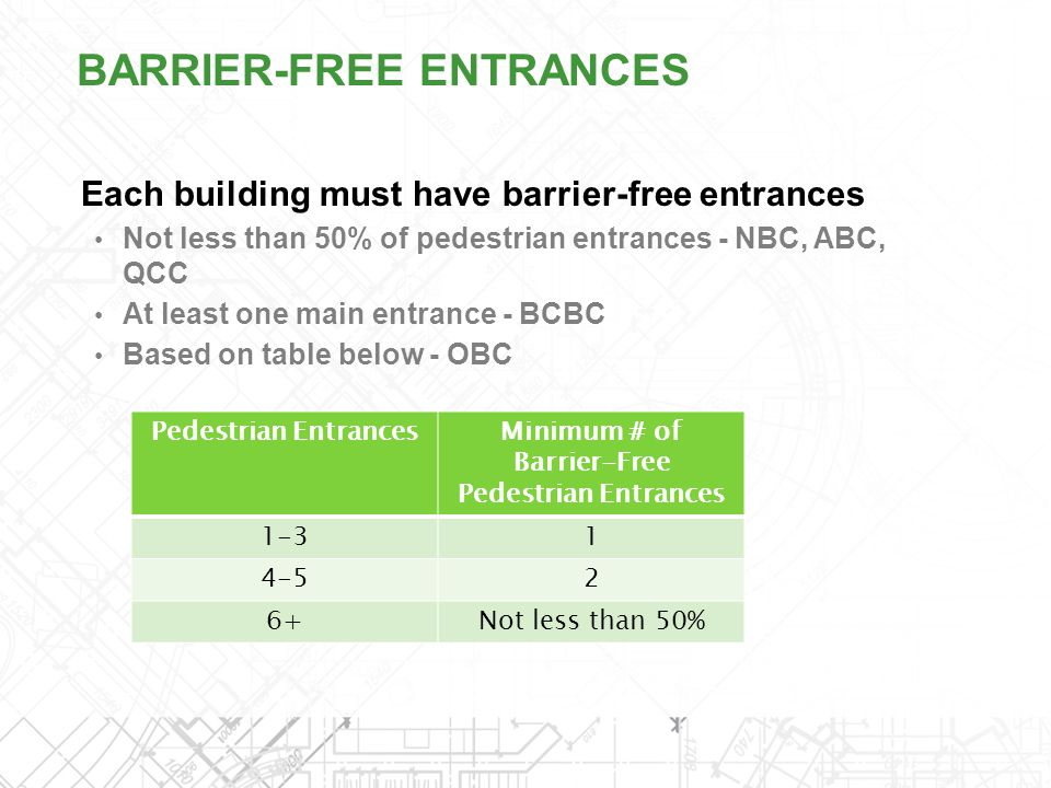 Minimum # of Barrier-Free Pedestrian Entrances