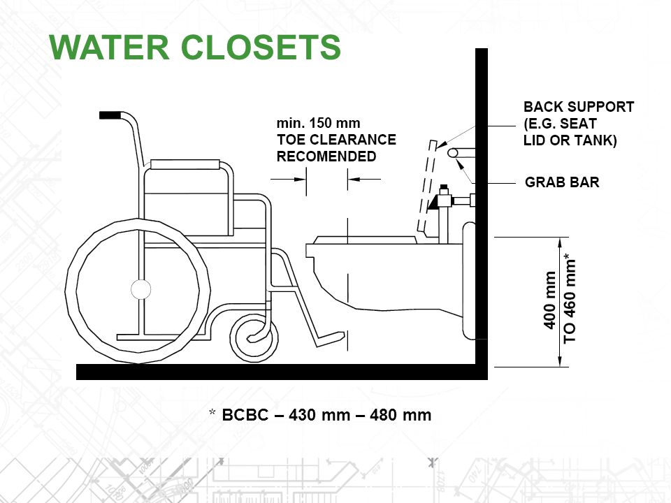 WATER CLOSETS * BCBC – 430 mm – 480 mm