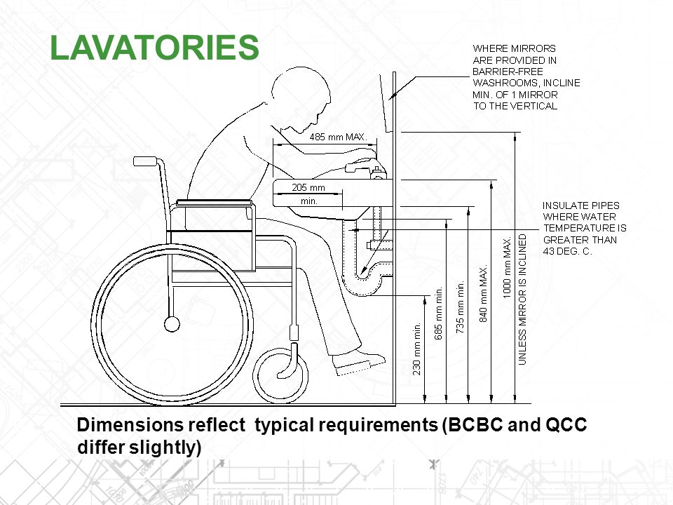 LAVATORIES Dimensions reflect typical requirements (BCBC and QCC differ slightly)