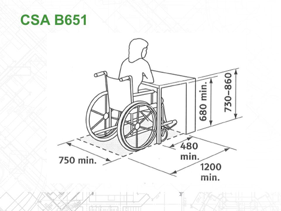 CSA B651