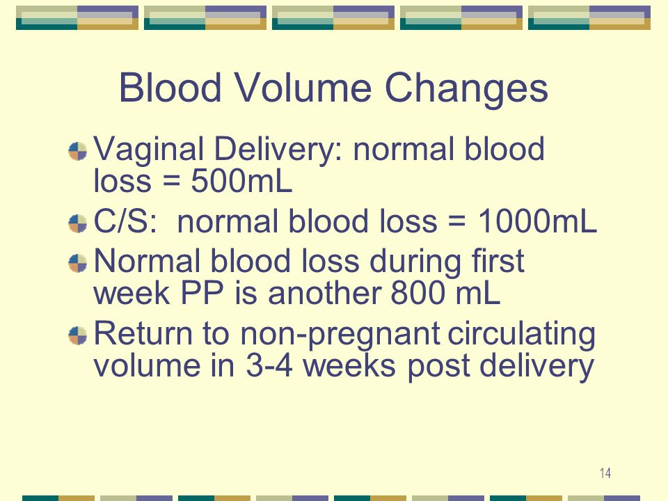 Blood Volume Changes Vaginal Delivery: normal blood loss = 500mL
